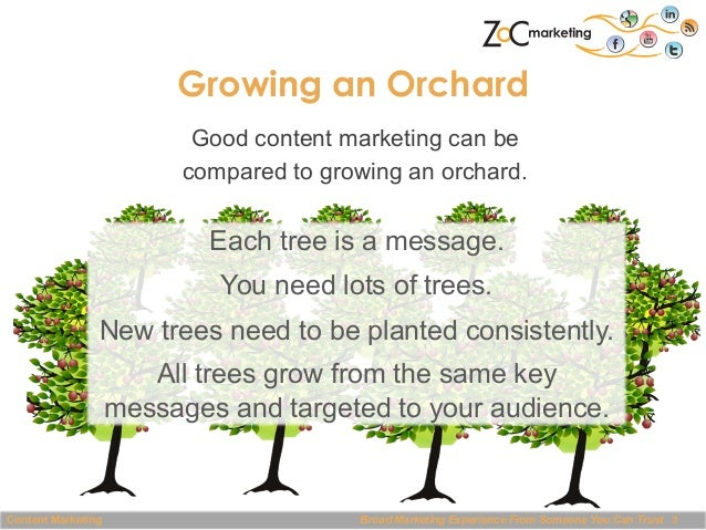 Growing an Orchard Good content marketing can be compared to growing an orchard.  Each tree is a message. You need lots of...