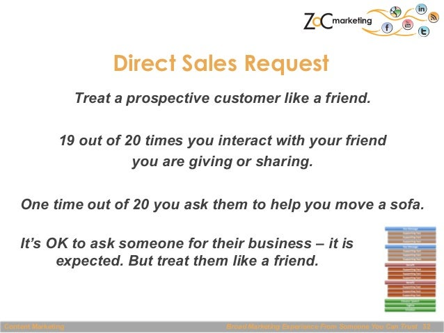 Direct Sales Request Treat a prospective customer like a friend. 19 out of 20 times you interact with your friend you are ...