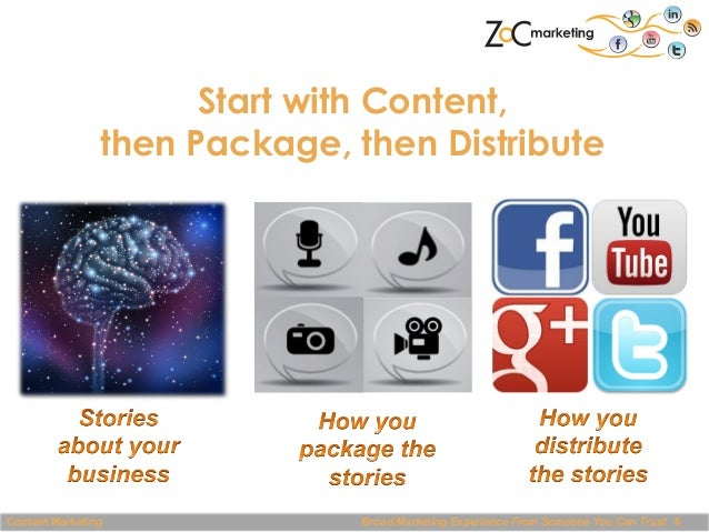Start with Content, then Package, then Distribute  Content Marketing  Broad Marketing Experience From Someone You Can Trus...