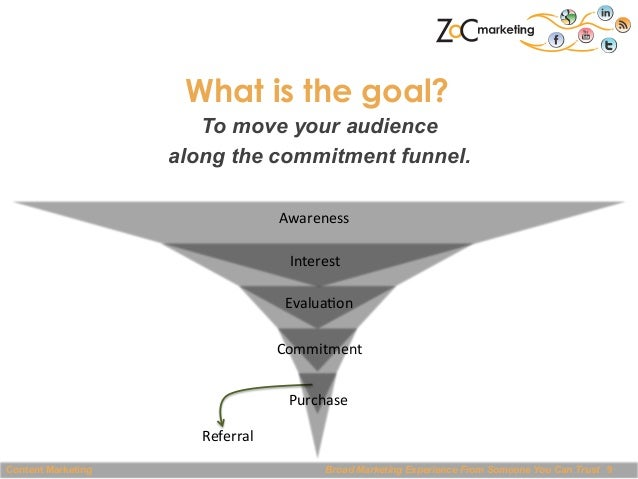 What is the goal? To move your audience along the commitment funnel. Awareness   Interest   Evalua@on   Commitment ...
