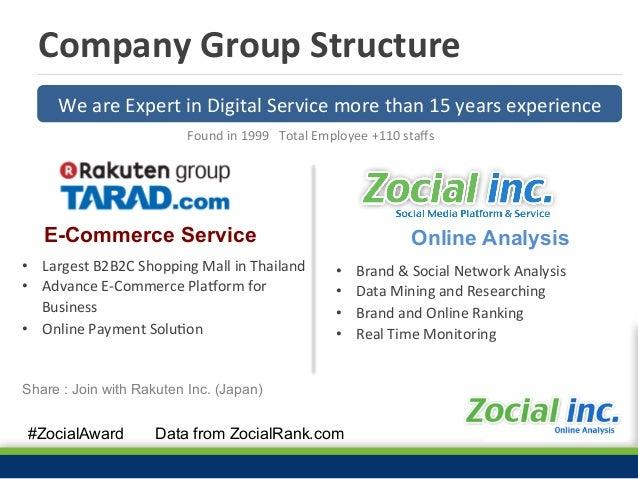 Zocial awardth2013 v1.10 Slide 2
