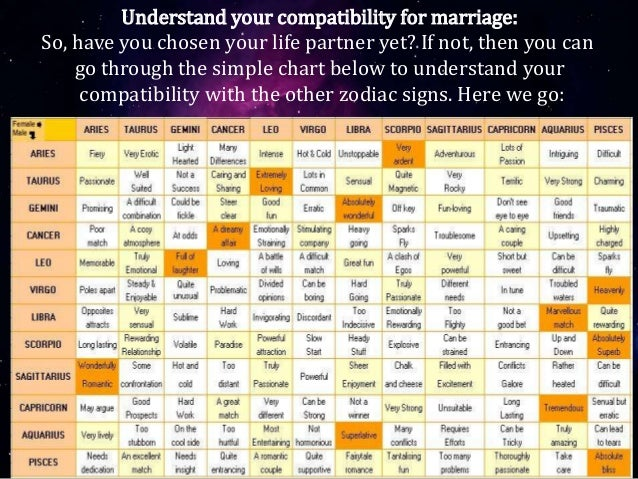 Sun sign compatibility for marriage