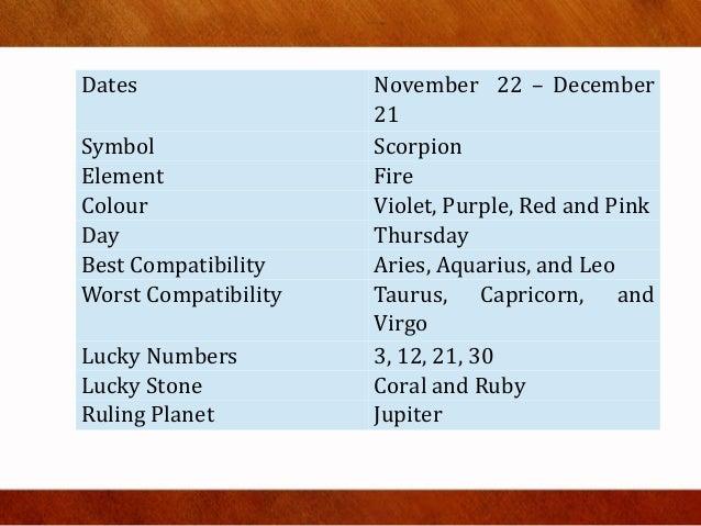 Zodiac signs of sagittarians