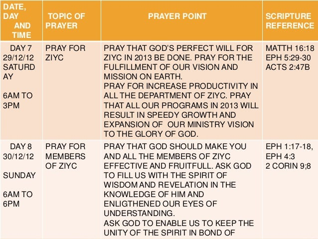 prayer points for end of year fasting and prayers