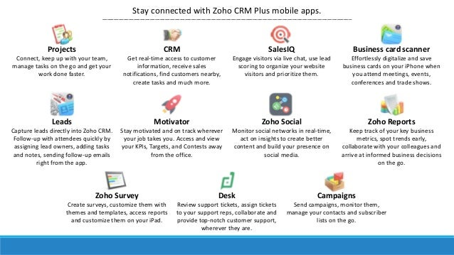 Zoho crm plus introduction 44 reheart Choice Image