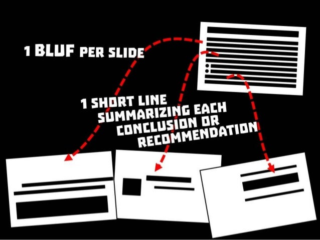 1 BLUF per slide - 1 short line summarizing each conclusion or recommendations