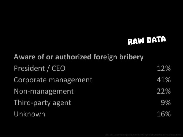Raw data from http://www.oecd.org/corruption/oecd-foreign-bribery-report-9789264226616-en.htm