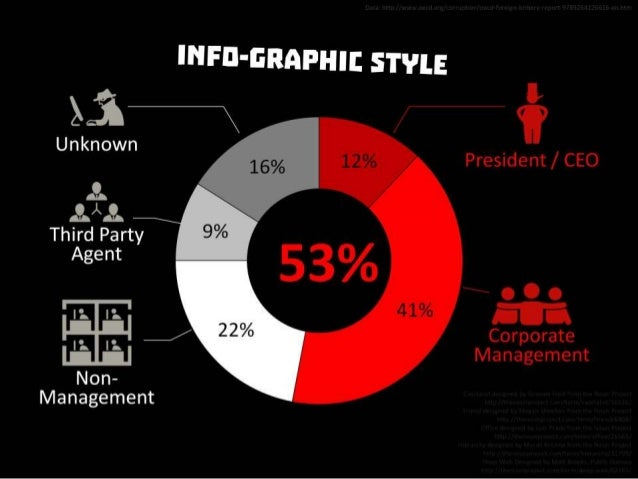 Info-Graphic Style