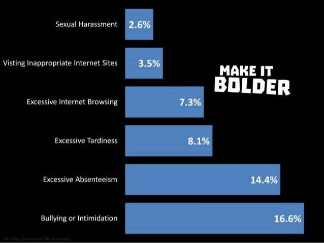 Make it bolder