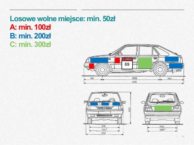 11| Zderzak przód lewy: 20x40cm Zderzak przód prawy: 20x40cm Drzwi prawe przód: 20x20cm Drzwi lewe przód: 20x20cm Zderzak ...