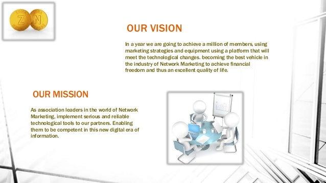 Zona Network English Business Plan Slide 3