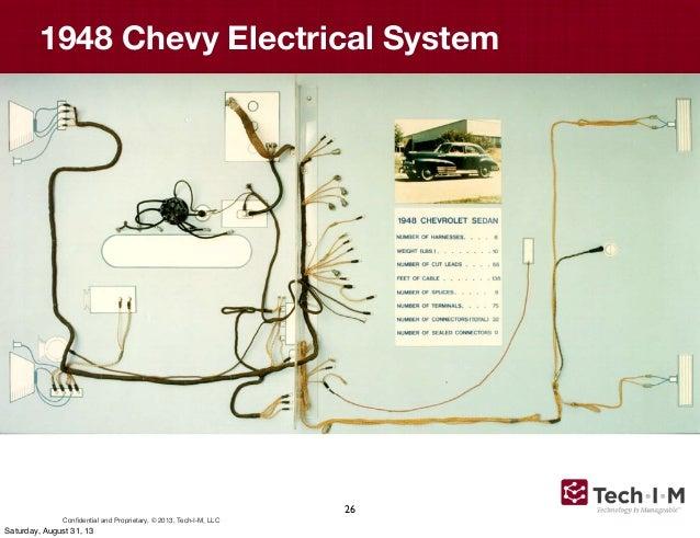 zonar user conference 2013 v1 26 638?cb\=1377976619 zonar installation wiring diagrams conventional fire alarm wiring zonar v3 wiring diagrams at reclaimingppi.co