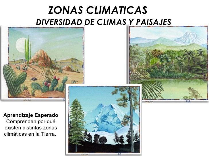 DIVERSIDAD DE CLIMAS Y PAISAJES ZONAS CLIMATICAS Aprendizaje Esperado Comprenden por qué existen distintas zonas climática...