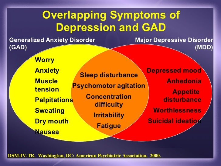 an analysis of the topic of the gad as the psychiatric diagnosis Clinically relevant worry and its predictive validity for the diagnosis of gad were  also examined method  uncontrollability of diverse worry topics results   distinctive mental disorder gad was  in summary, the present investigation.