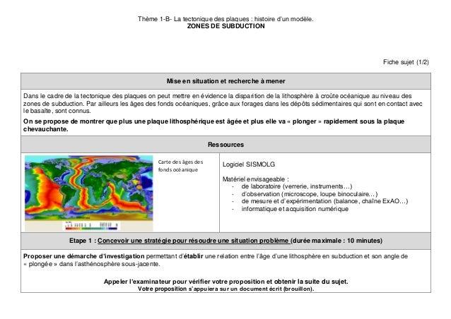 Thème 1-B- La tectonique des plaques : histoire d'un modèle. ZONES DE SUBDUCTION Fiche sujet (1/2) Mise en situation et re...
