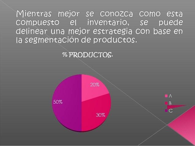 Etapa 7: Asignación de los costos de las actividades a los productos. Tiene una profunda significación en el ModeloABC, p...