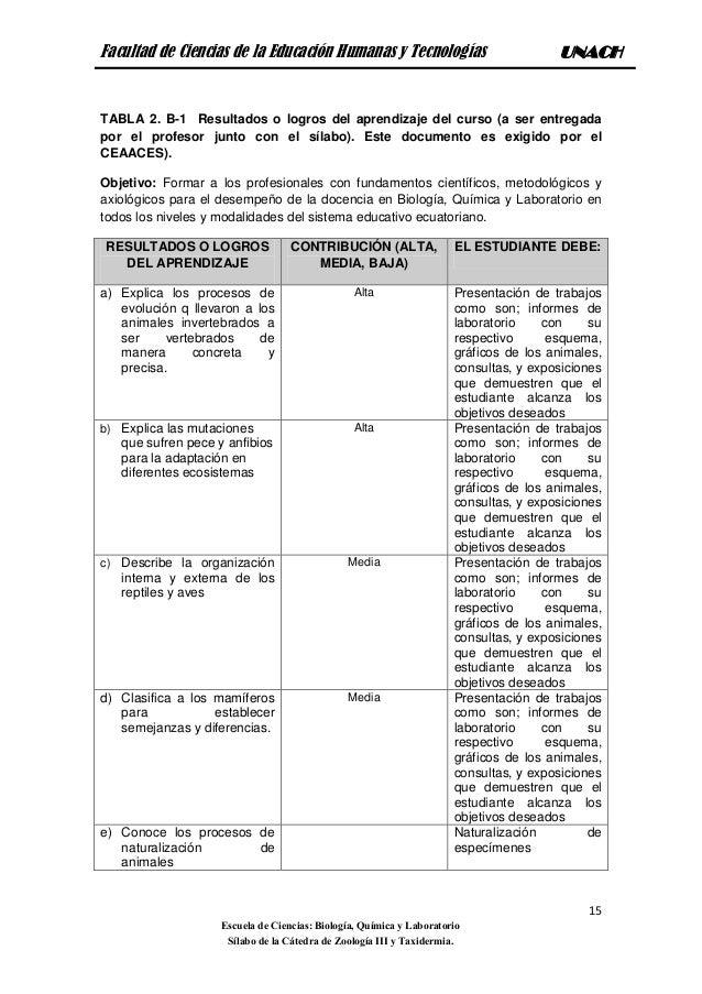 Lujoso Comparativo Laboratorio De Anatomía De Los Vertebrados ...