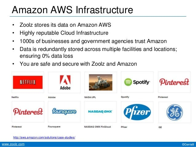 sc 1 st  SlideShare & Zoolz Cloud overview with Cold Storage Technology (A-Z)