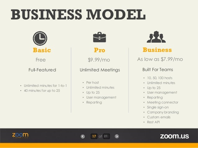 Zoom US Online Meeting Overview