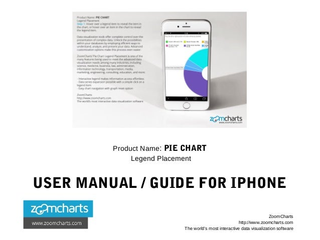 Product Name: PIE CHART Legend Placement USER MANUAL / GUIDE FOR IPHONE ZoomCharts http://www.zoomcharts.com The world's m...