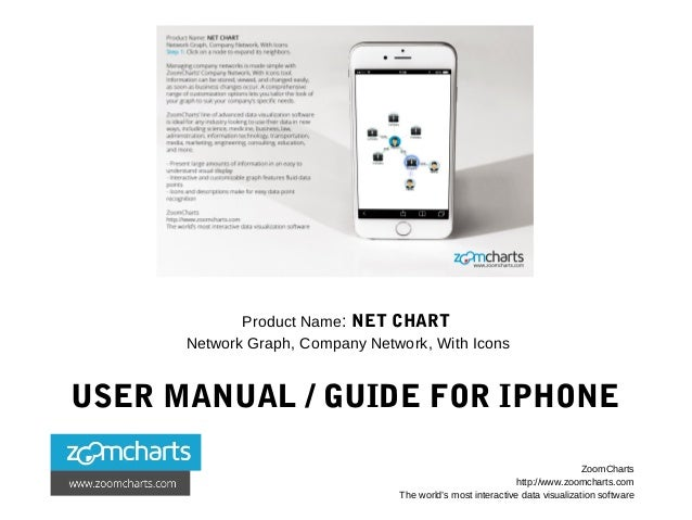 Product Name: NET CHART Network Graph, Company Network, With Icons USER MANUAL / GUIDE FOR IPHONE ZoomCharts http://www.zo...