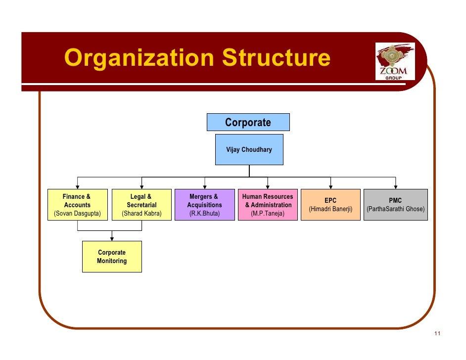 Volkswagen Organizational Structure 2017 2018 2019