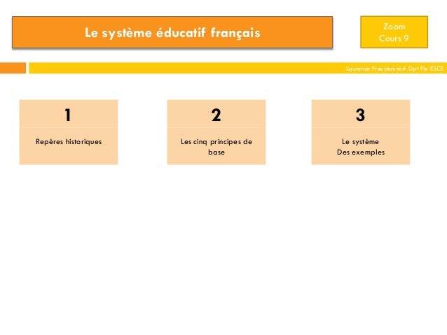 Le système éducatif français Zoom Cours 9 Laurence Freudenreich Dpt Fle ESCE Repères historiques 1 Les cinq principes de b...