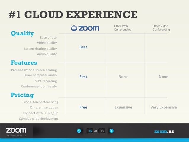 Zoom US Overview
