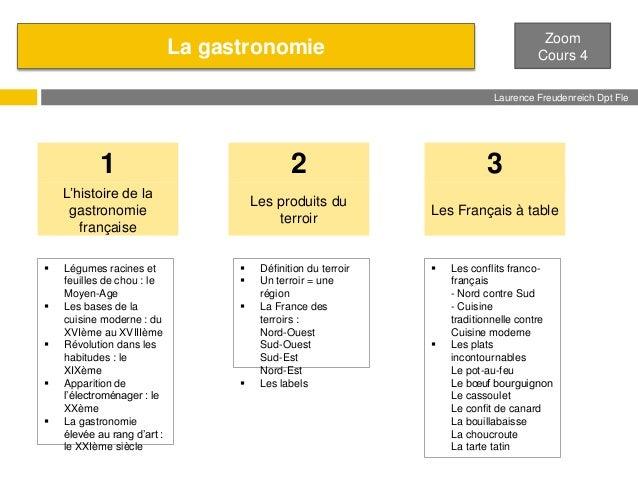 Zoom Cours 4  La gastronomie  Laurence Freudenreich Dpt Fle ESCE  1       3  L'histoire de la gastronomie française  ...