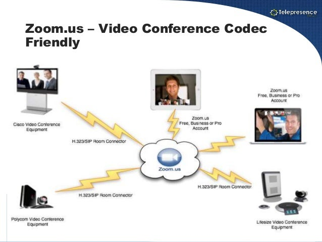 Go to meeting security diagram diy wiring diagrams zoom us vs webex vs gotomeeting rh slideshare net home security system wiring diagram end line resistor wiring diagram asfbconference2016 Choice Image