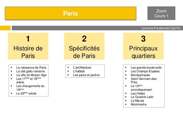 Zoom Cours 1  Paris  Laurence Freudenreich Dpt Fle ESCE  1     3  Histoire de Paris      2 Spécificités de Paris  Pr...