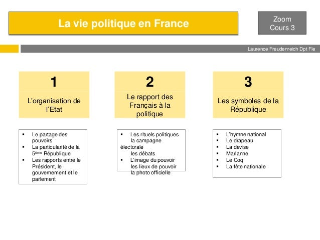 La vie politique en France Zoom Cours 3 Laurence Freudenreich Dpt Fle ESCE L'organisation de l'Etat 1 Le rapport des Franç...