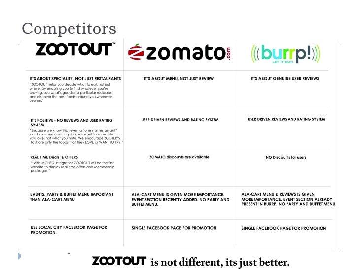 zootout business plan