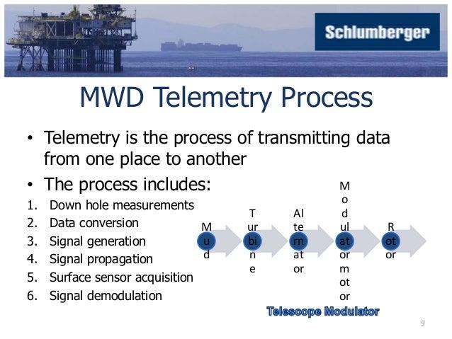 Schlumberger - Drilling and Measurement Segment - Internship Presenta…