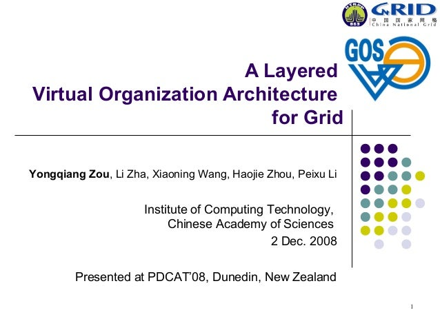 1 A Layered Virtual Organization Architecture for Grid Yongqiang Zou, Li Zha, Xiaoning Wang, Haojie Zhou, Peixu Li Institu...