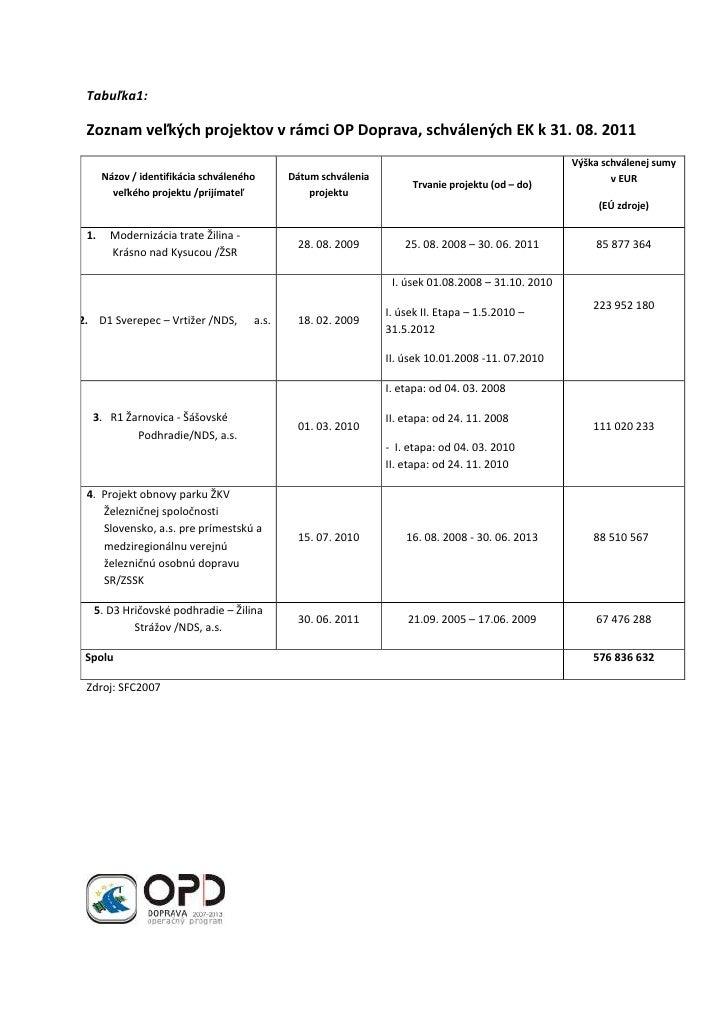 Tabuľka1: <br />Zoznam veľkých projektov vrámci OP Doprava, schválených EK k31. 08. 2011       <br />Názov / identifikác...