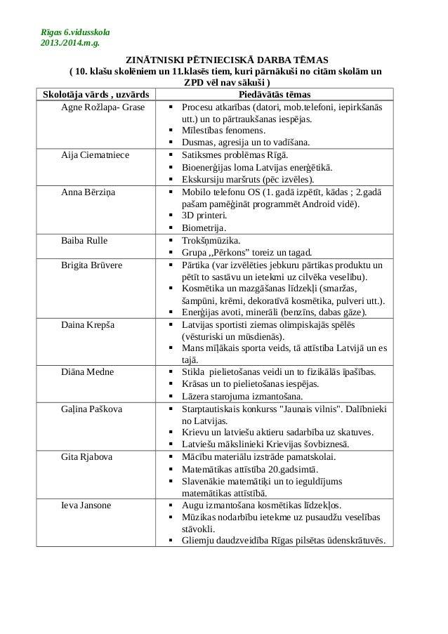 Rīgas 6.vidusskola 2013./2014.m.g.  ZINĀTNISKI PĒTNIECISKĀ DARBA TĒMAS ( 10. klašu skolēniem un 11.klasēs tiem, kuri pārnā...
