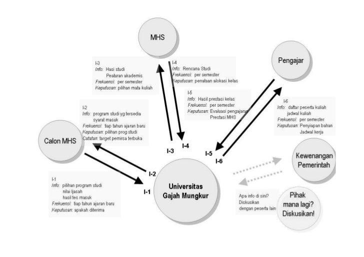 Zpm206 diagram konteks bag 2 ccuart Images