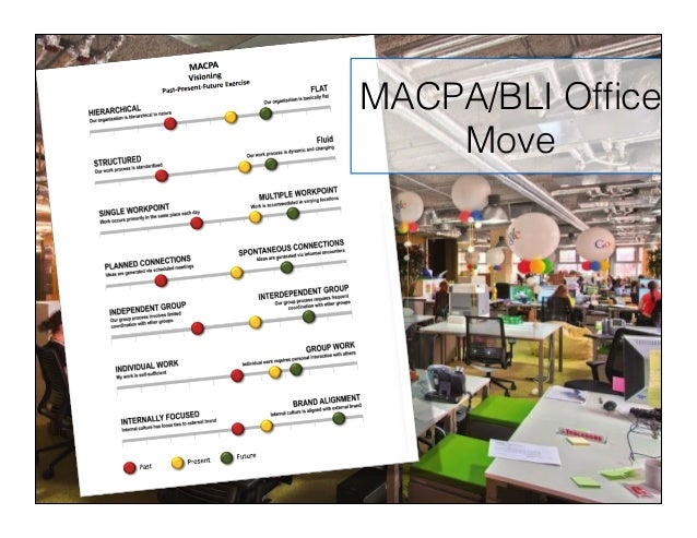 MACPA/BLI Office  Move!