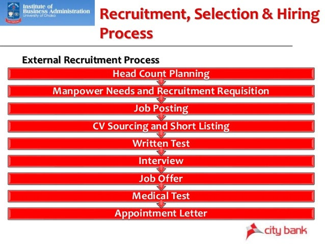 recruitment and selection processes of nigerian banks Recruitment and selection process of the company and the remaining 50% of employee's opinion is very good and average analysis of opinion on modification of recruitment policy.