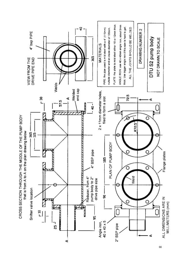 hydraulic ram pump system design manual