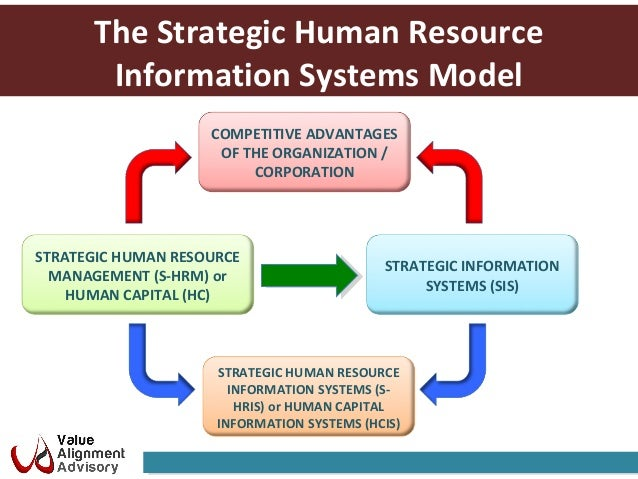 Hris Is Not Just A Tool It S A Strategic Weapon