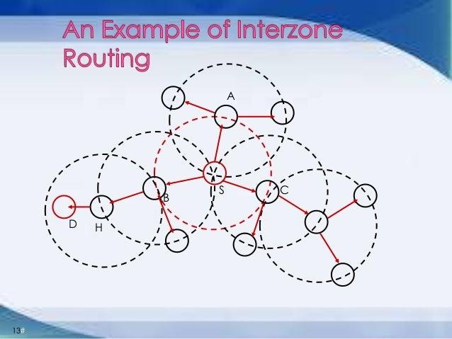 hybrid routing protocol