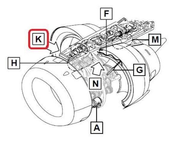 mma remo o de motor V2500 Engine Cross Section h engine removal 77