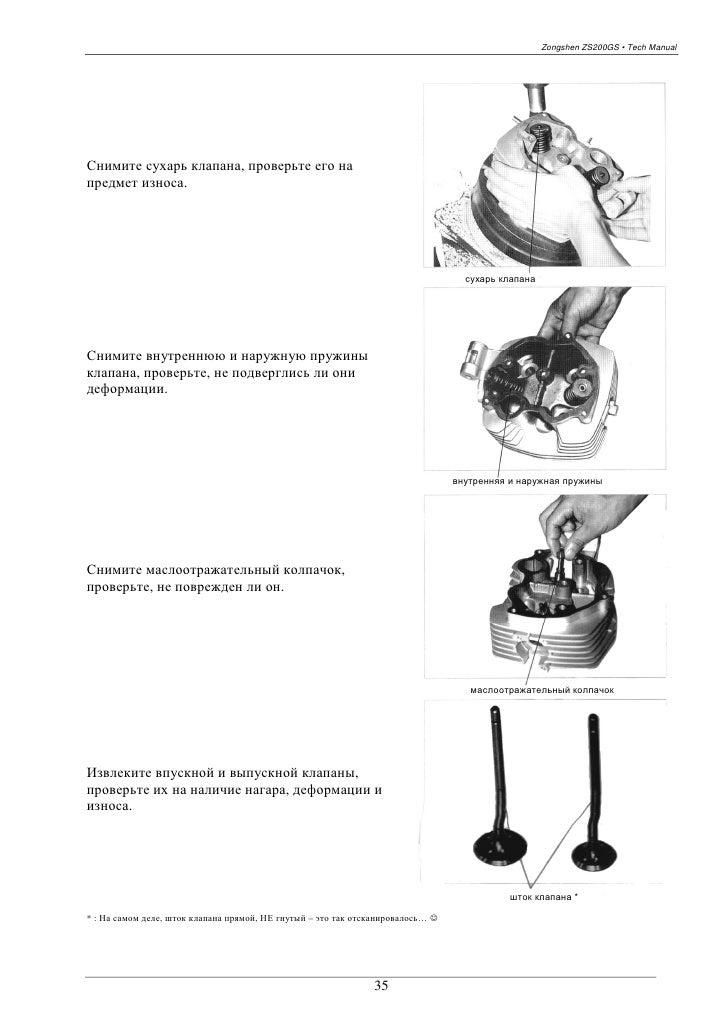Zs200 gs tech-manual_part_ru
