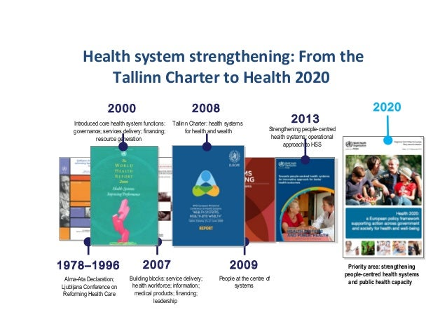 Health policy and health system challenges in europe and in turkmenis 40 introduced core health system sciox Gallery