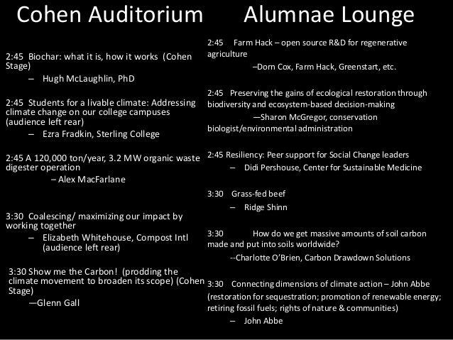 Cohen Auditorium Alumnae Lounge  2:45 Biochar: what it is, how it works (Cohen  Stage)  – Hugh McLaughlin, PhD  2:45 Stude...