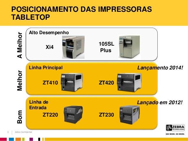 Zebra Confidential POSICIONAMENTO DAS IMPRESSORAS TABLETOP ZT230ZT220 ZT420ZT410 Xi4 105SL Plus BomMelhorAMelhor Linha de ...