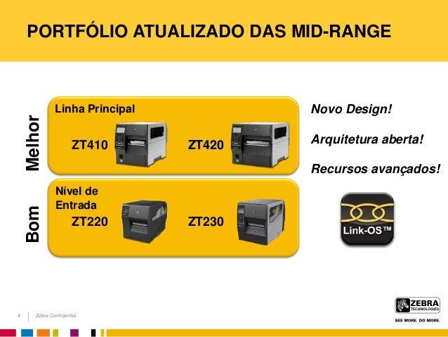 Zebra Confidential PORTFÓLIO ATUALIZADO DAS MID-RANGE 4 ZT230ZT220 ZT420ZT410 BomMelhor Nível de Entrada Linha Principal N...