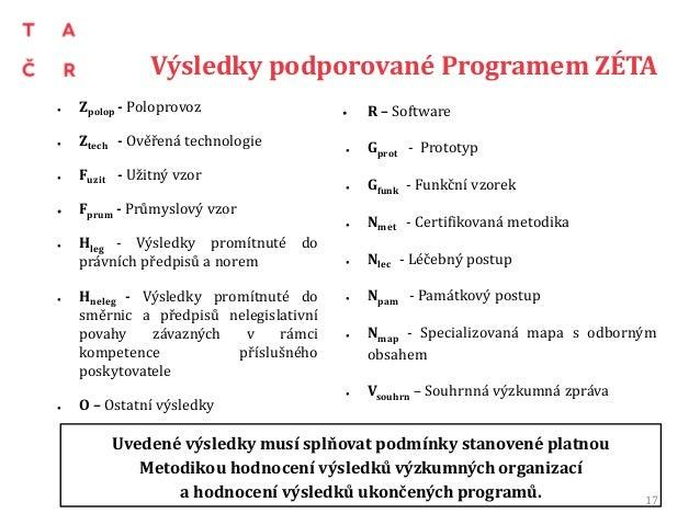Výsledky podporované Programem ZÉTA 17 ● Zpolop - Poloprovoz ● Ztech - Ověřená technologie ● Fuzit - Užitný vzor ● Fprum -...